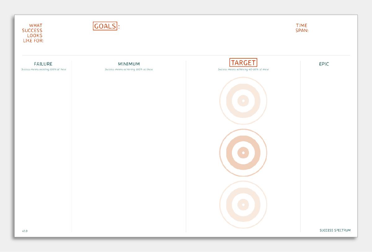 Toolkit: Goals / Success Spectrum