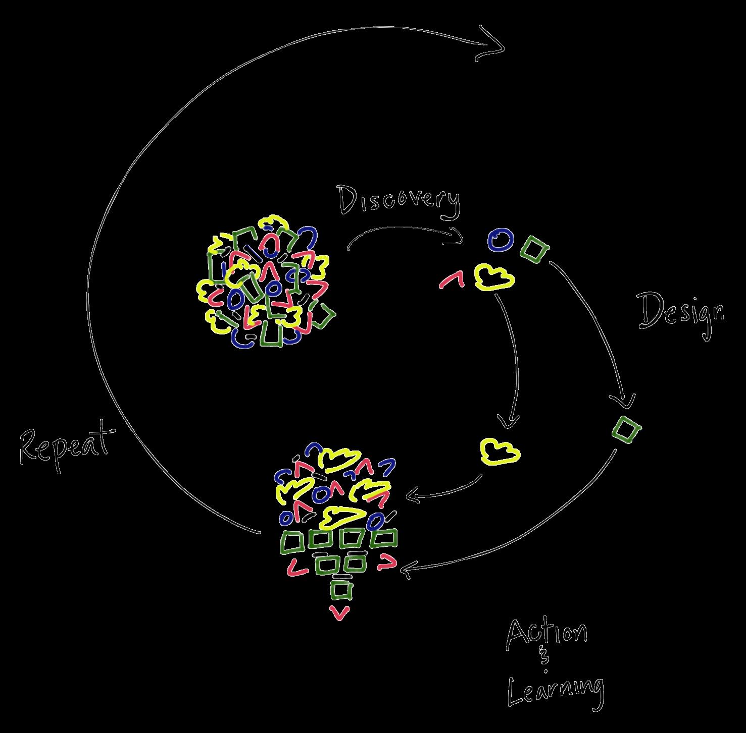 Diagram by Alison Lin